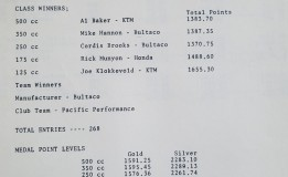 1977 Shamrocks Two Day ISDT Qualifier Results
