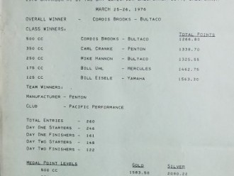 1976 Shamrock MC Two Day Qualifier Results