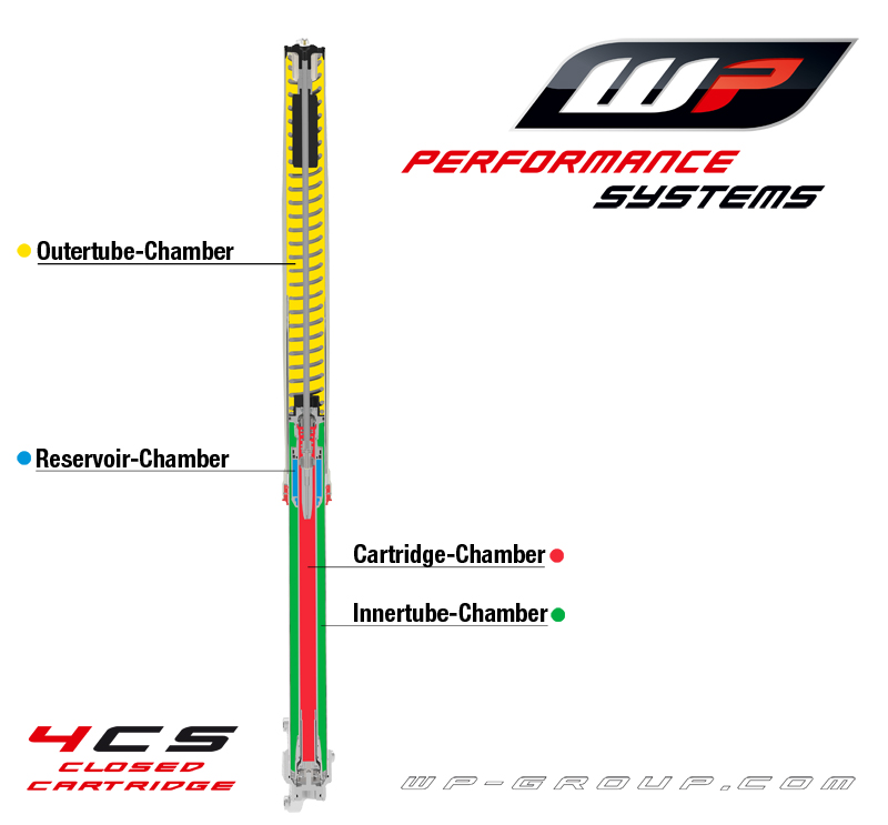 New Wp 4 Chamber Fork System Enduro360