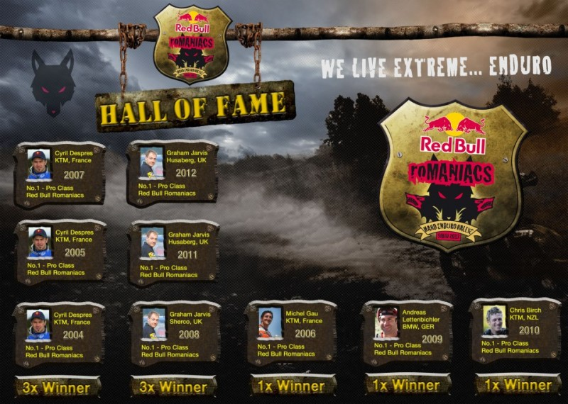 Romaniacs Hall of Fame board