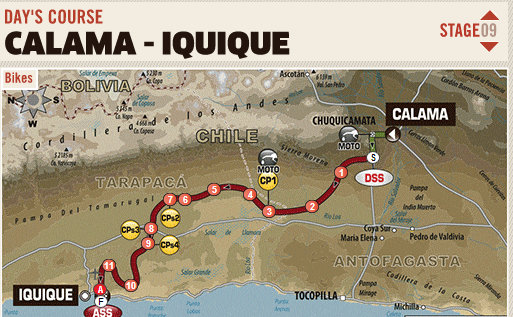 Dakar Rally Stage 9 Results
